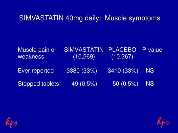 SIMVASTATIN 40mg daily:  Muscle symptoms