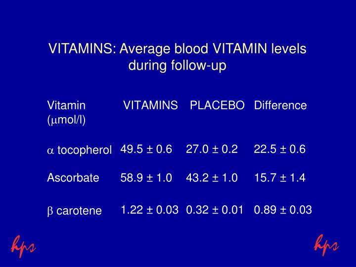 VITAMINS: Average blood VITAMIN levels