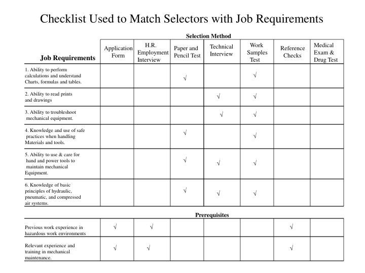 Checklist Used to Match Selectors with Job Requirements