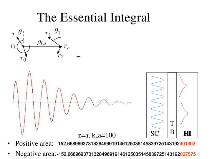 The Essential Integral