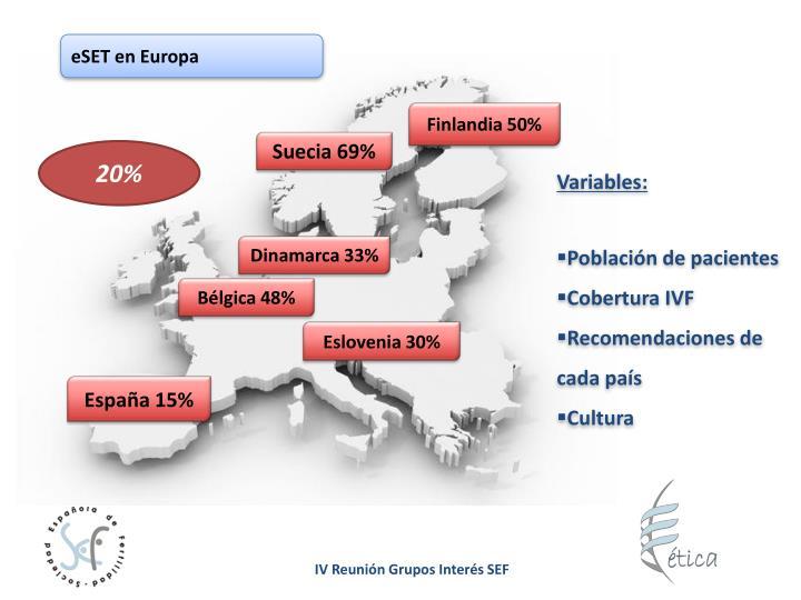 ESET en Europa