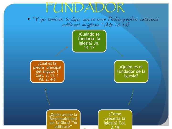 1 etapa del fundador