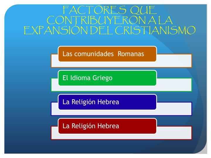 FACTORES  QUE CONTRIBUYERON A LA EXPANSIÓN DEL CRISTIANISMO