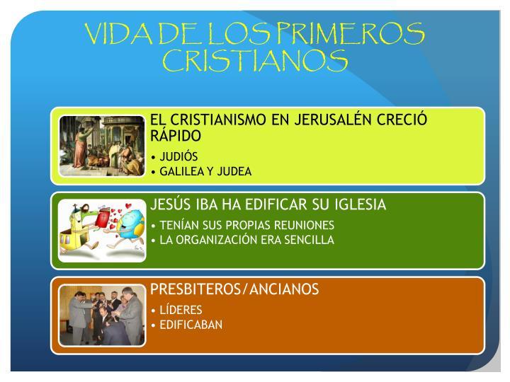 VIDA DE LOS PRIMEROS CRISTIANOS