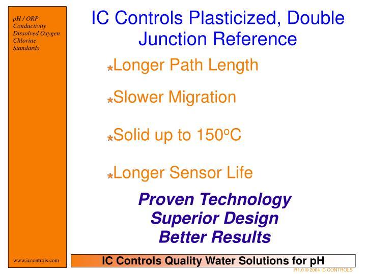 IC Controls Plasticized, Double