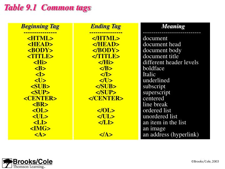 Table 9.1  Common tags