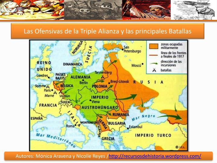 Las Ofensivas de la Triple Alianza y las principales Batallas