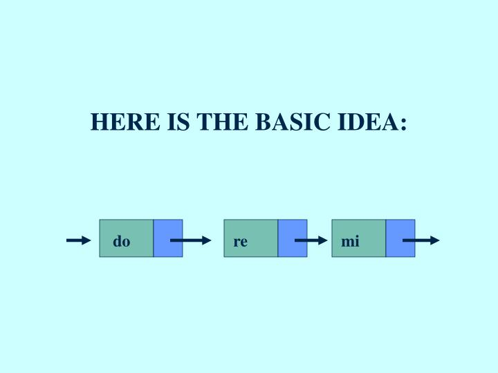 HERE IS THE BASIC IDEA: