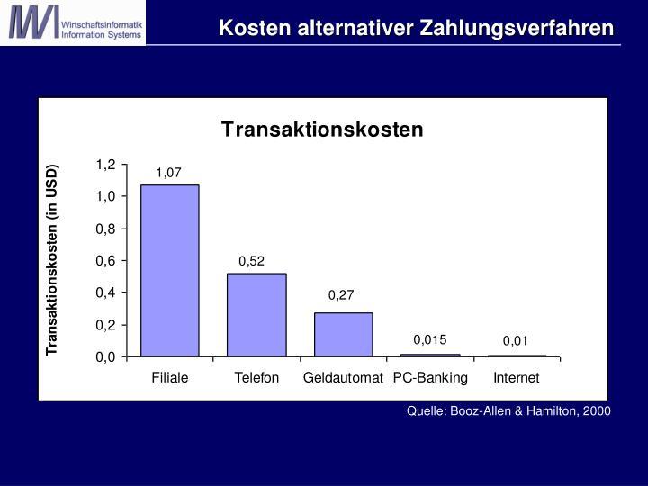 Kosten alternativer Zahlungsverfahren