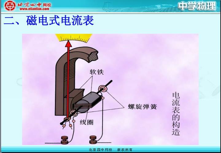 二、磁电式电流表