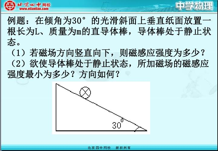 例题:在倾角为30°的光滑斜面上垂直纸面放置一根长为