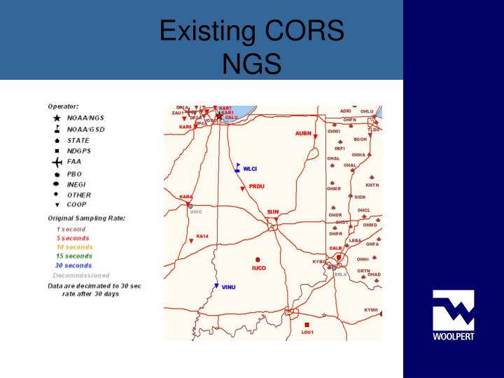 Existing CORS