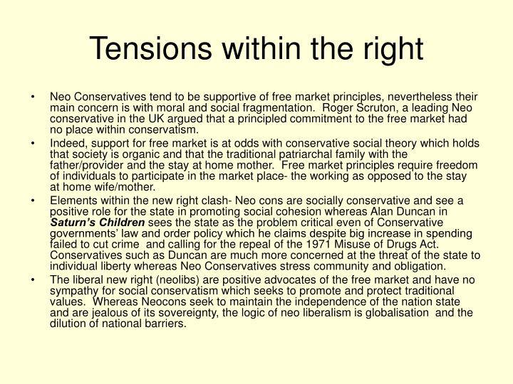 Tensions within the right