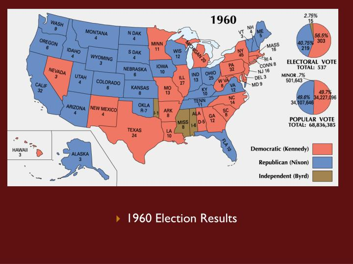 1960 Election Results