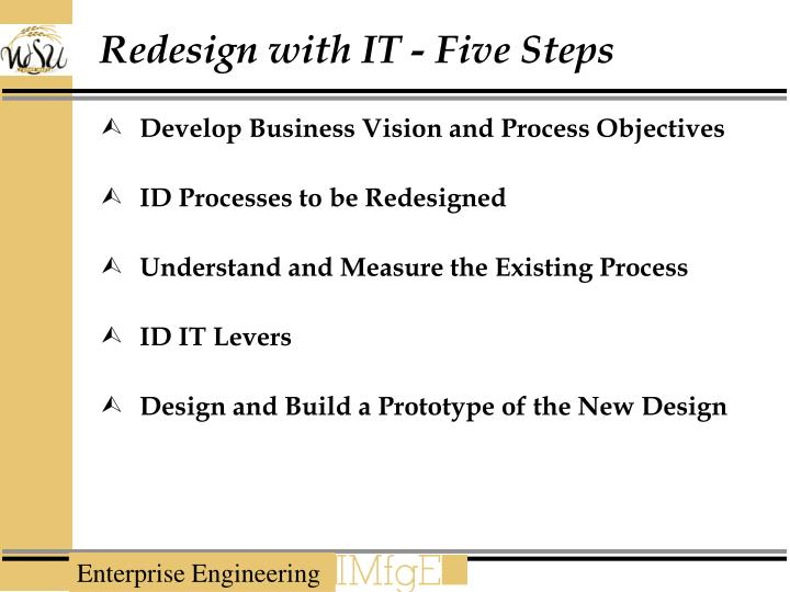 Redesign with IT - Five Steps