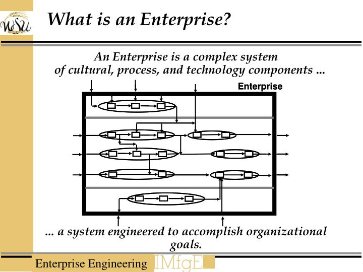 What is an Enterprise?
