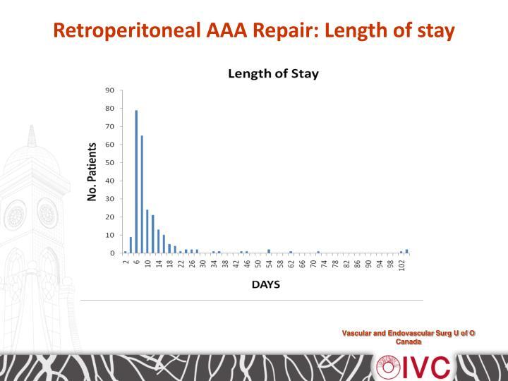 Retroperitoneal AAA Repair: Length of stay