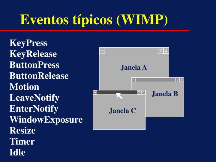 Eventos típicos (WIMP)