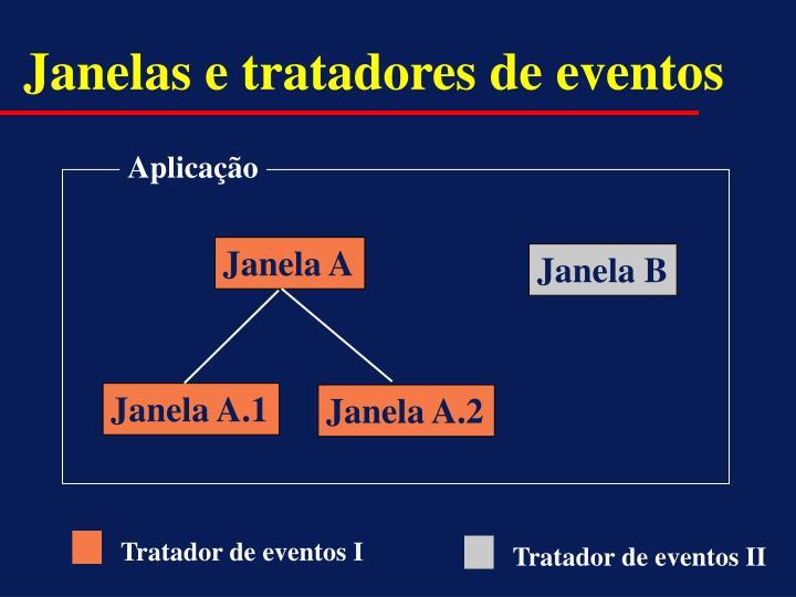 Janelas e tratadores de eventos