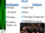 stock exchanges indexes