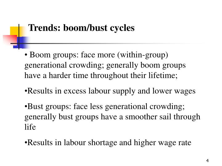 Trends: boom/bust cycles