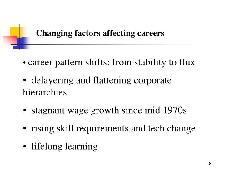 Changing factors affecting careers