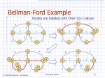 bellman ford example