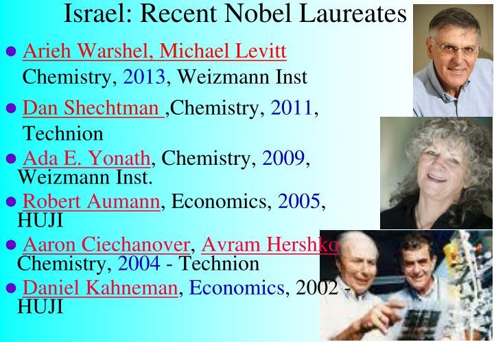 Israel: Recent Nobel Laureates