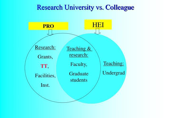 Research University vs. Colleague