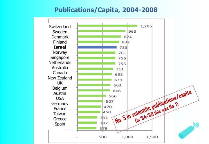 Publications/Capita, 2004-2008
