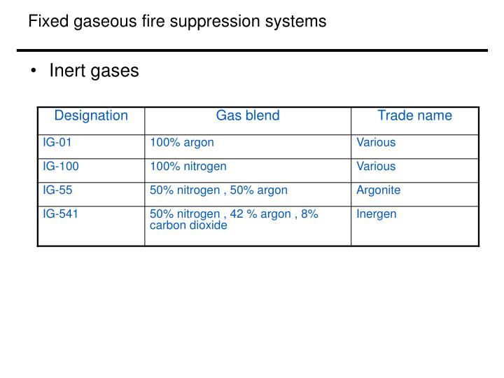 Fixed gaseous fire suppression systems