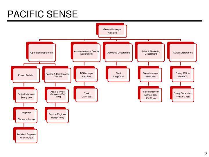 Pacific sense1