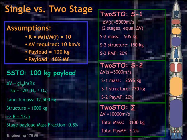 Single vs. Two Stage