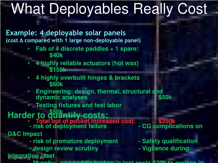 What Deployables Really Cost