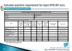 calculate quarterly requirement for xpert mtb rif tests