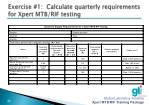 exercise 1 calculate quarterly r equirements for xpert mtb rif testing1