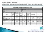 exercise 2 answer calculated quarterly requirements for xpert mtb rif testing
