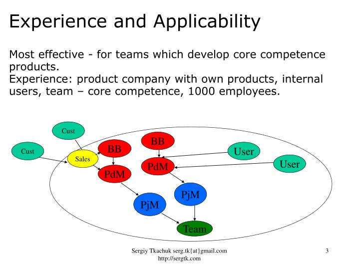 Experience and applicability
