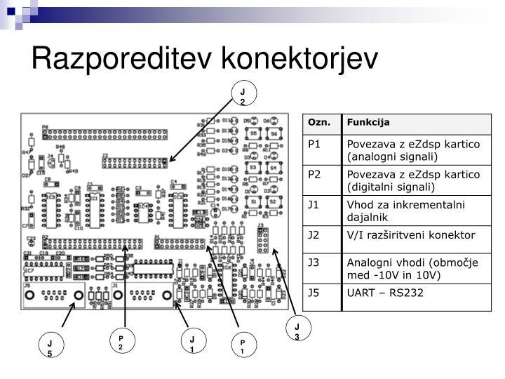 Razporeditev konektorjev