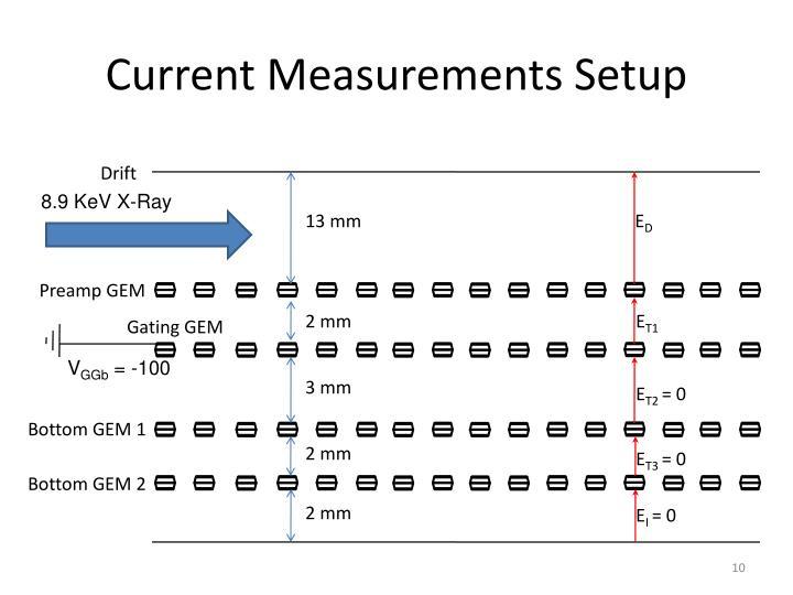 Current Measurements Setup