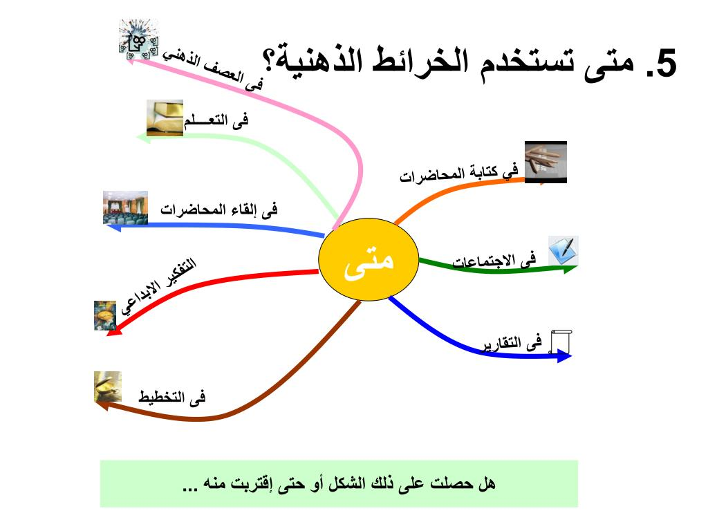 Ppt الخرائط الذهنية Powerpoint Presentation Free Download Id 6351361