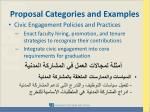 proposal categories and examples1