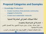 proposal categories and examples3