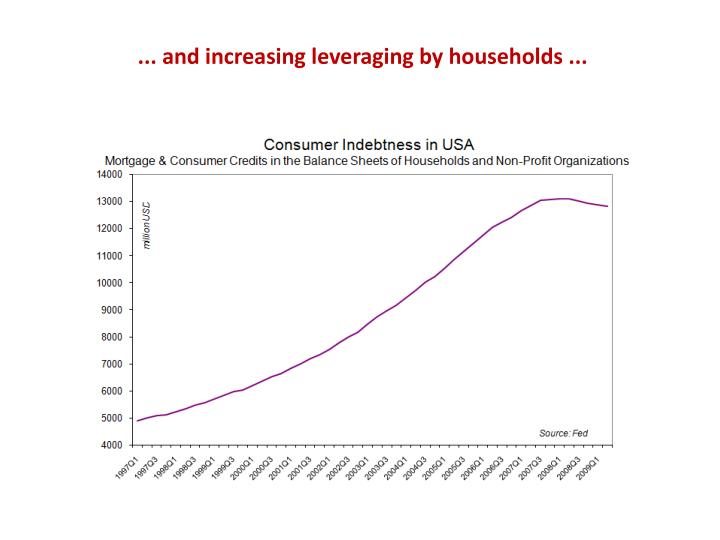 ... and increasing leveraging by households ...