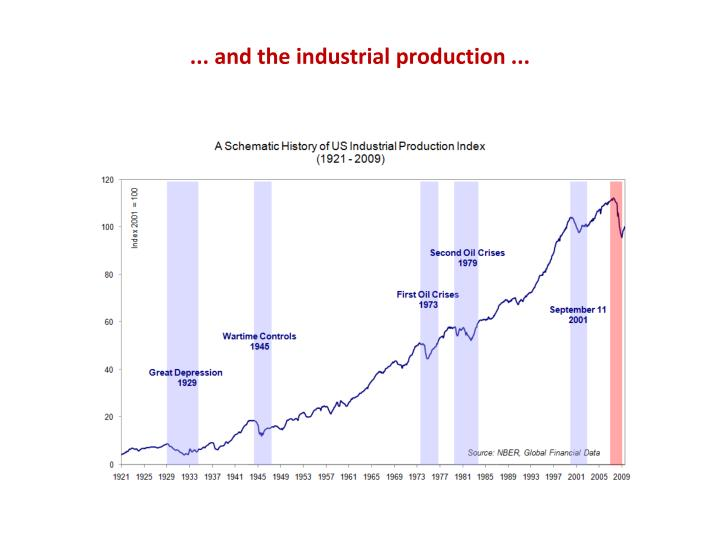 ... and the industrial production ...