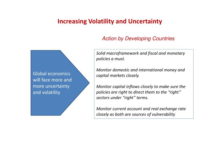 Increasing Volatility and Uncertainty