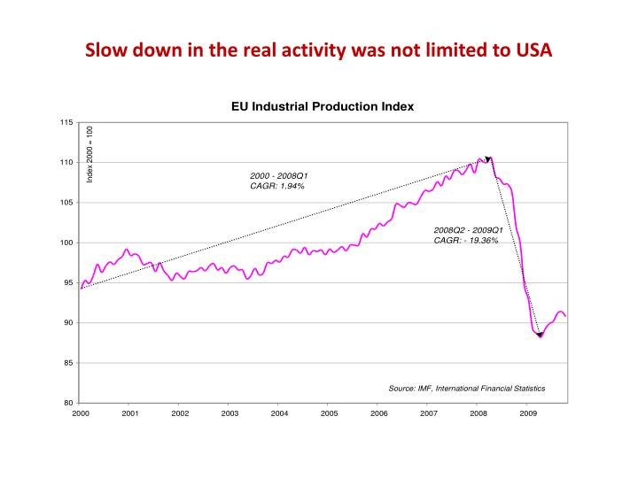 Slow down in the real activity was not limited to USA
