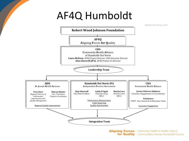 AF4Q Humboldt