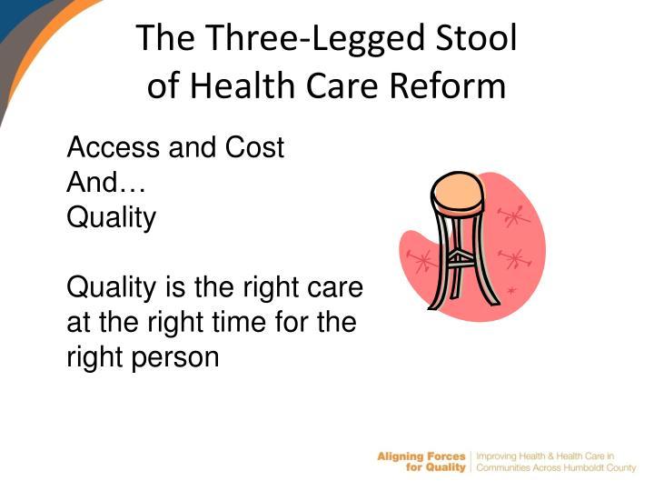 The three legged stool of health care reform
