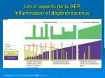 les 2 aspects de la sep inflammation et d g n rescence